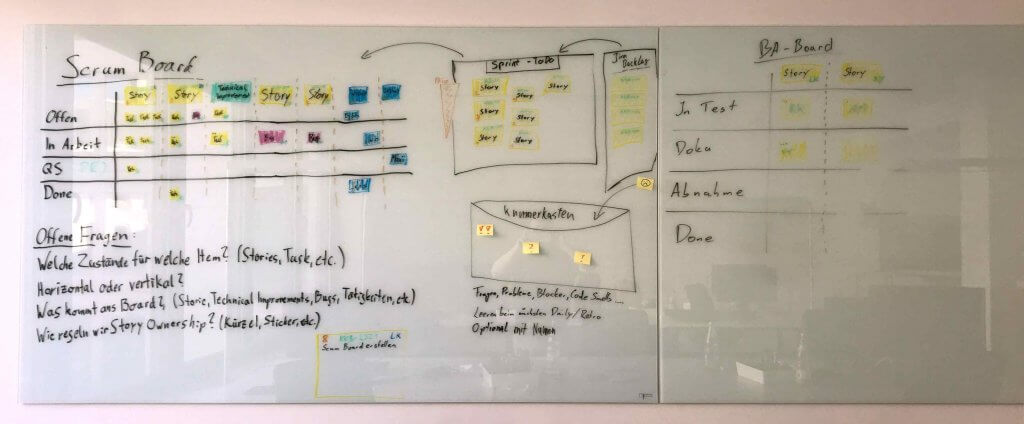 LBB Scrum Board Redesign