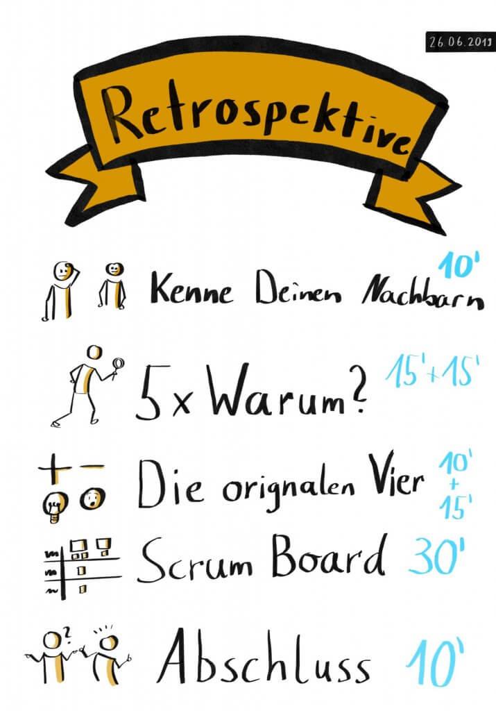 Retrospective 01 - Flipchart Draft