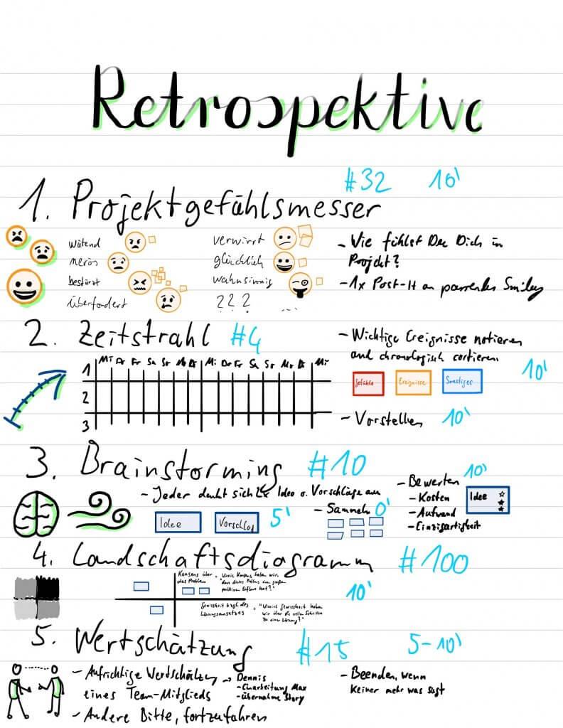 Retrospective 02 - Preparation